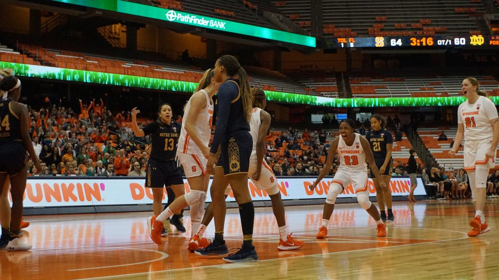 Syracuse Defeats Notre Dame 74-63 in OT